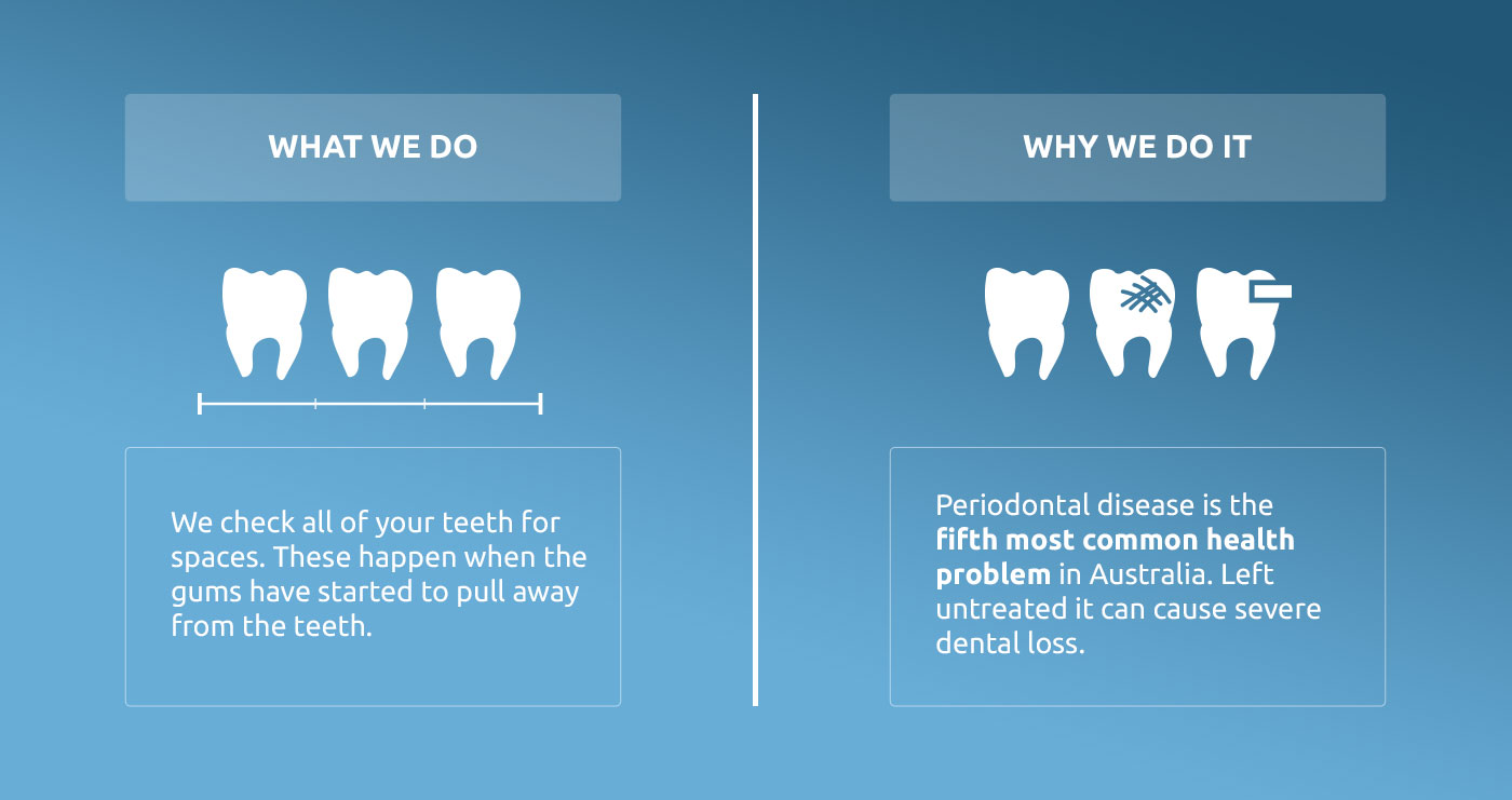 how common is periodontal disease graphic