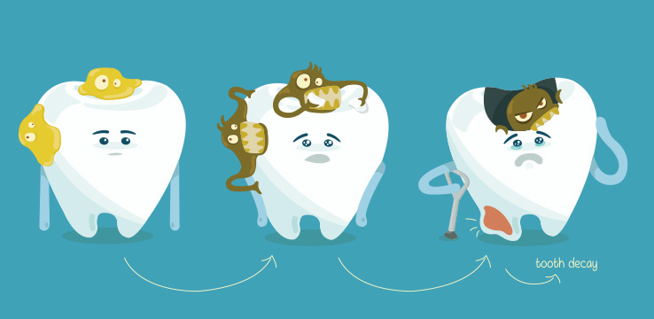 cartoon of sad teeth with horrible creatures on them